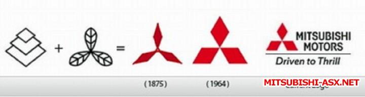 История компании Mitsubishi - 4.jpg
