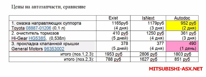 [РФ] Автодок - интернет-магазин запчастей [скидка опт3] - Цены на автозапчасти (сравнение Exist, IsNext, Autodoc).jpg
