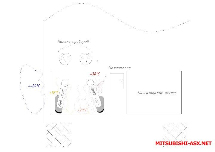 Схема потоков воздуха в ногах водителя. - Обдув ног водителя.jpg