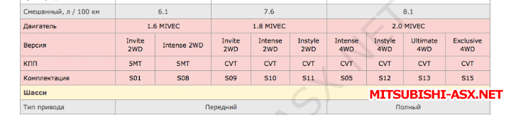 Комплектации Mitsubishi ASX - Screenshot_20171122_182723.png