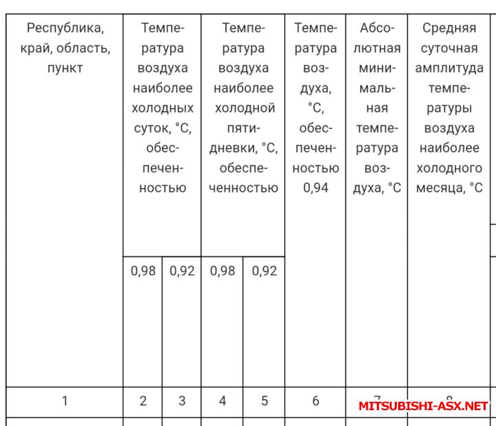 Про антифриз - Screenshot_2018-03-12-23-07-21-282_com.opera.browser.png