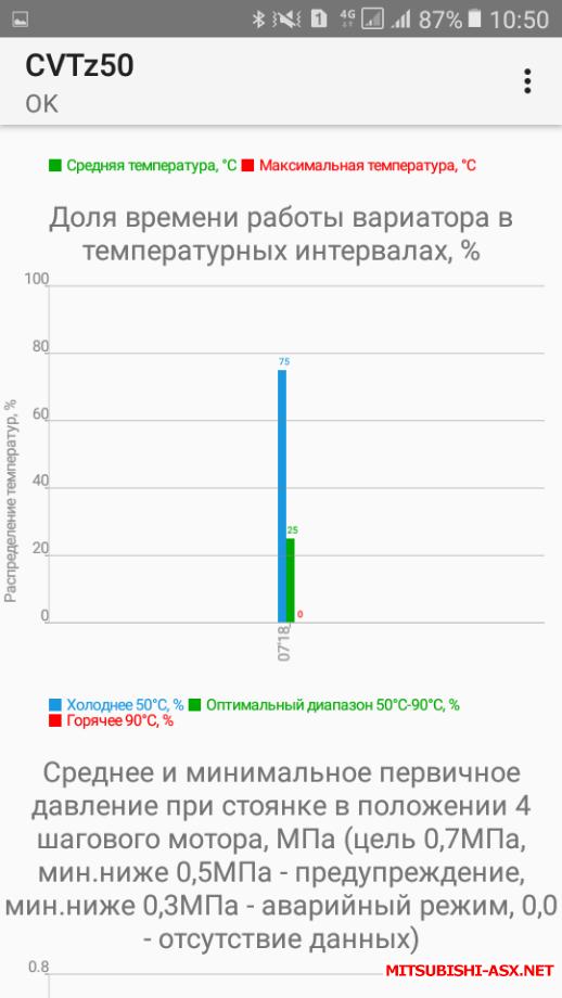 Счётчик деградации масла в вариаторе - Screenshot_20180722-105053.png