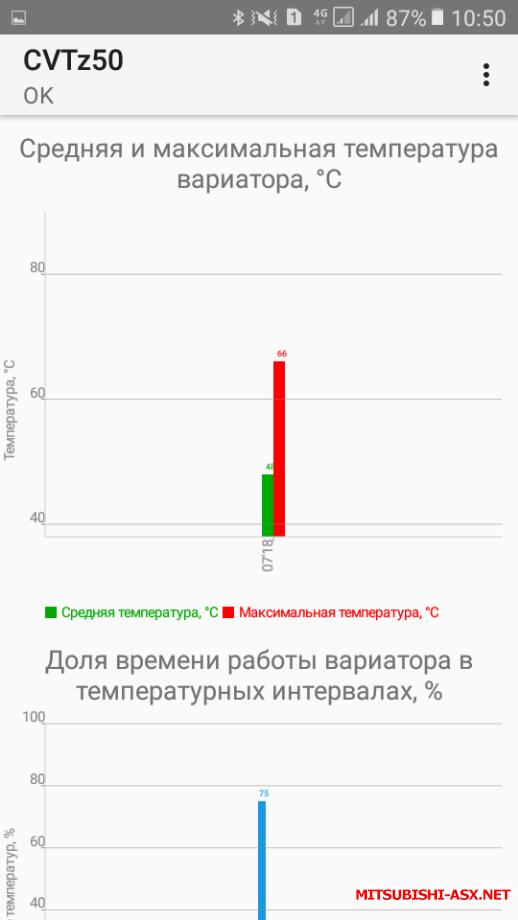 Счётчик деградации масла в вариаторе - Screenshot_20180722-105044.png