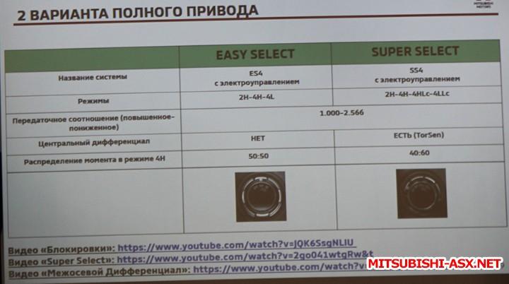Приглашение на закрытую презентацию нового пикапа Mitsubishi L200  - l200_8.jpg