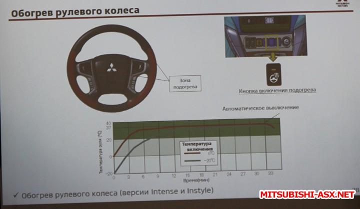 Приглашение на закрытую презентацию нового пикапа Mitsubishi L200  - l200_3.jpg