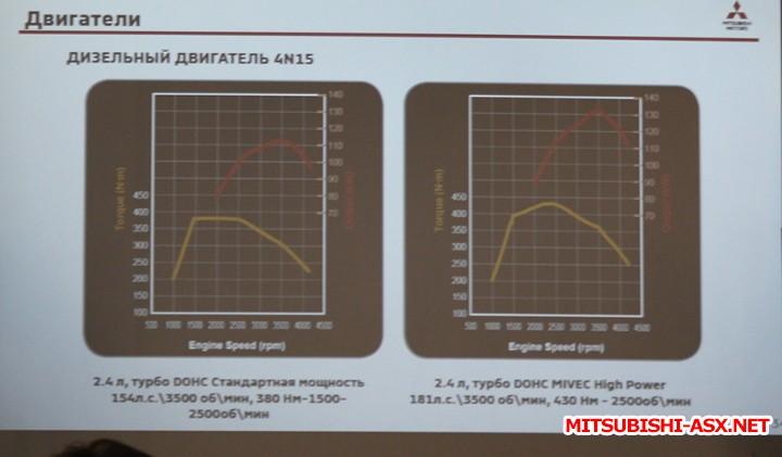 Приглашение на закрытую презентацию нового пикапа Mitsubishi L200  - l200_2.jpg