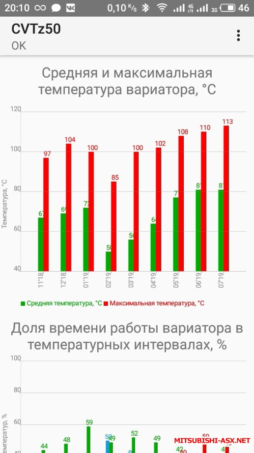 СпецСервис «REKPP» - ремонт АКПП и вариаторов в Москве -10  - 1.jpg