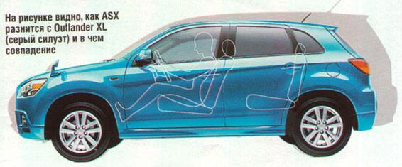 Наглядное сравнение Mitsubishi ASX и Mitsubishi XL