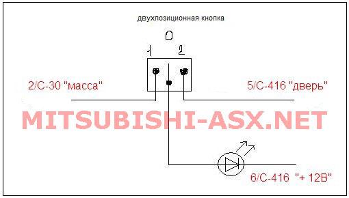 Установка подсветки салона Mitsubishi ASX