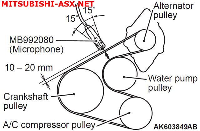 Схема натяжения ремня Mitsubishi ASX