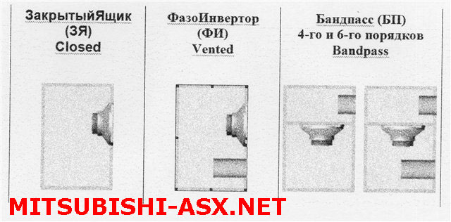 Сабвуфер для Mitsubishi ASX