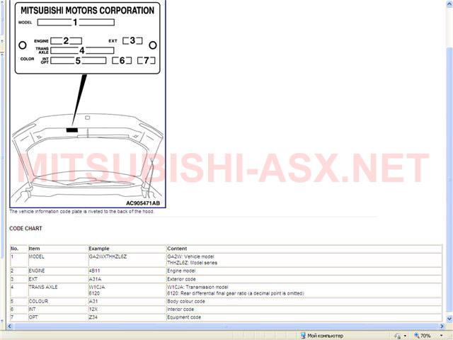 Расшифровка VIN кода на капоте Mitsubishi ASX